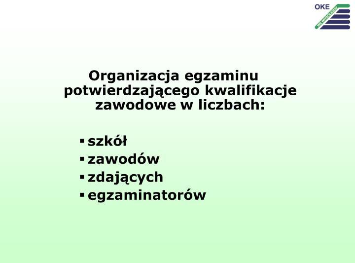 Organizacja egzaminu potwierdzającego kwalifikacje zawodowe