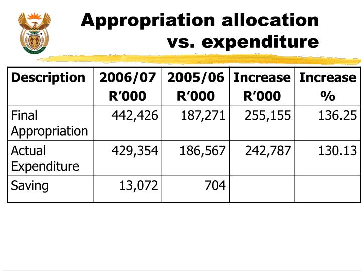 Appropriation allocation vs. expenditure