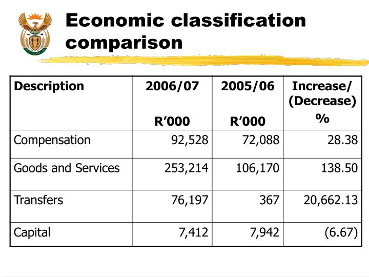 Economic classification comparison