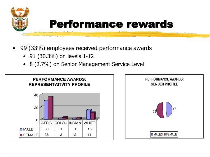 Performance rewards