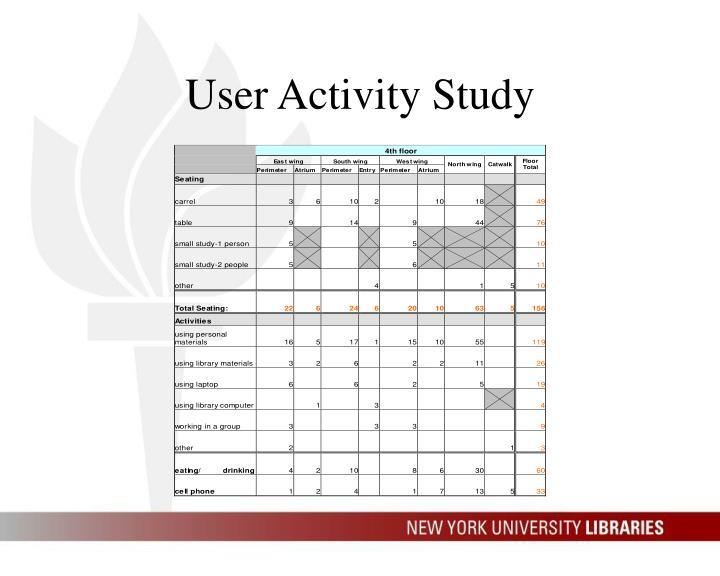 User Activity Study
