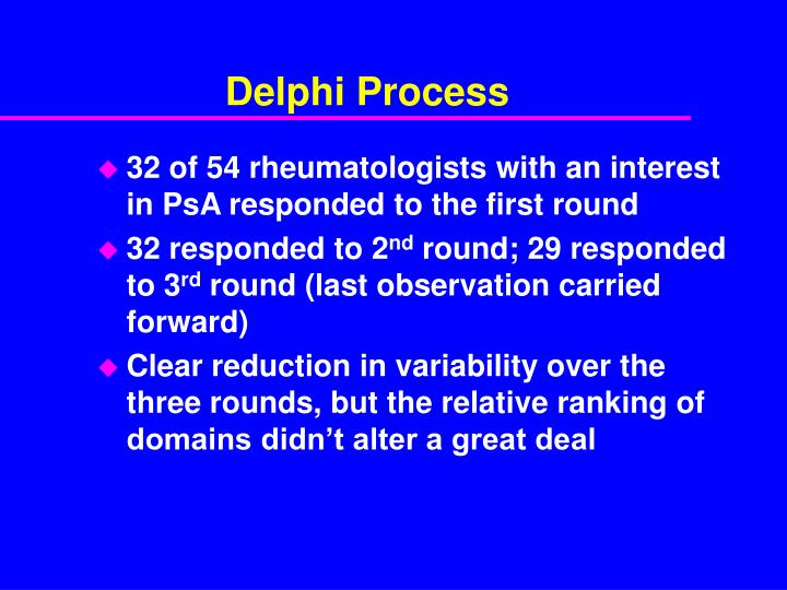 Delphi Process