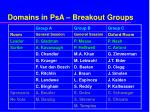 domains in psa breakout groups