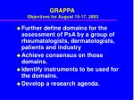 grappa objectives for august 15 17 2003