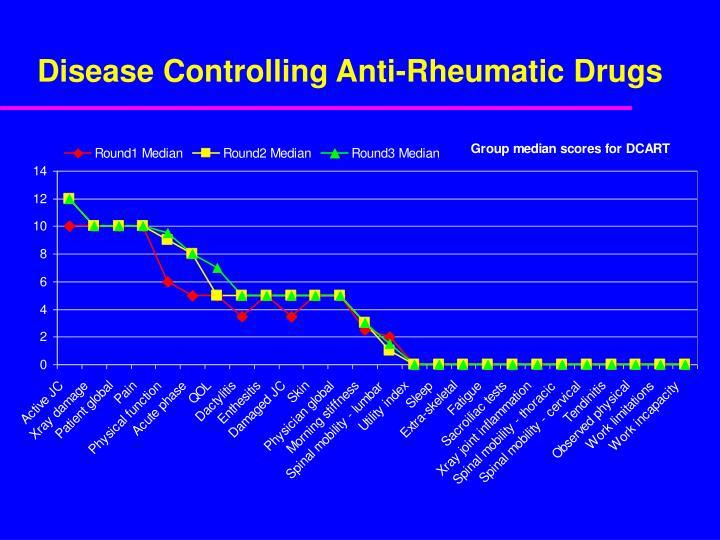 Disease Controlling Anti-Rheumatic Drugs