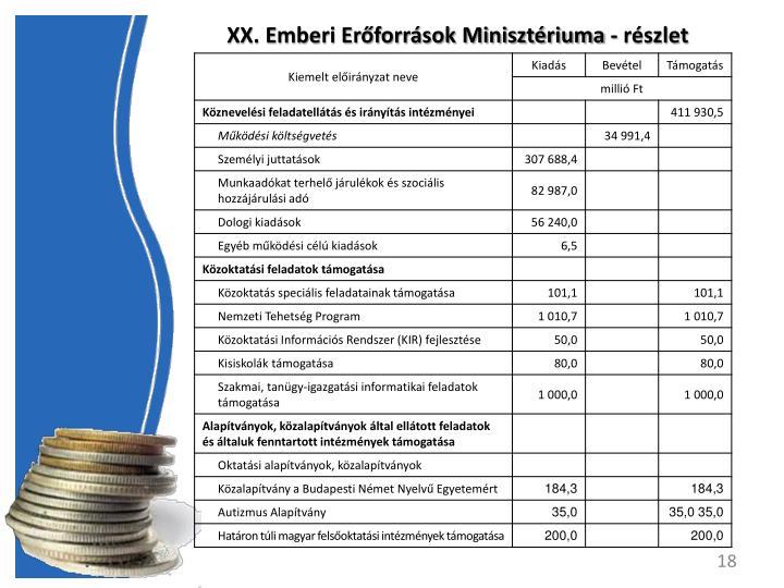 XX. Emberi Erforrsok Minisztriuma - rszlet