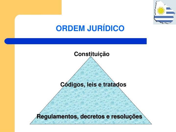 ORDEM JURÍDICO