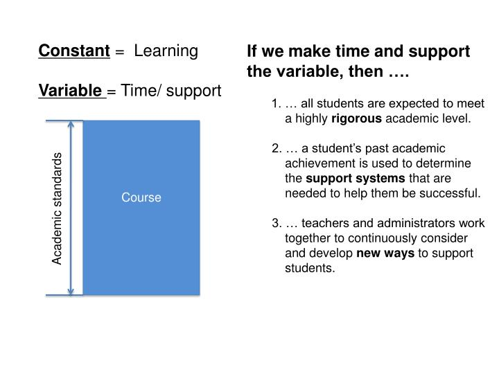 If we make time and support the variable, then ….