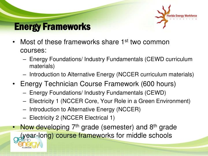 Energy Frameworks