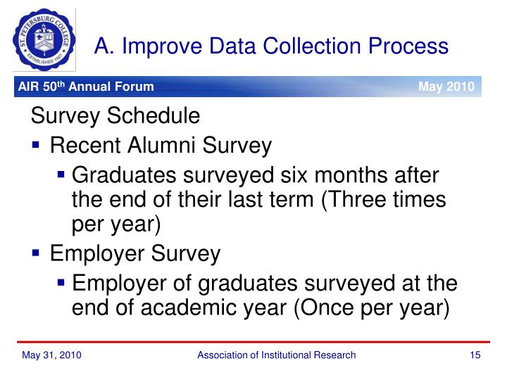 A. Improve Data Collection Process