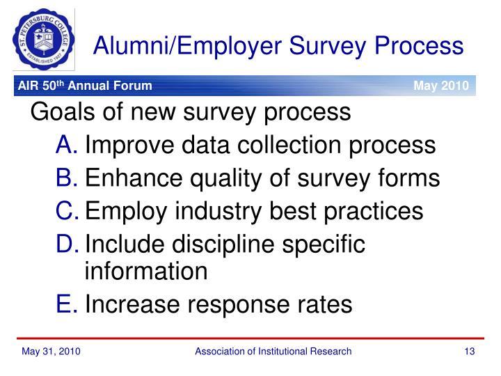 Alumni/Employer Survey Process