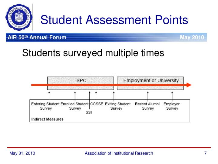 Student Assessment Points