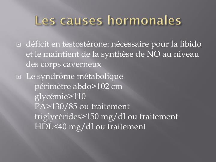 Les causes hormonales