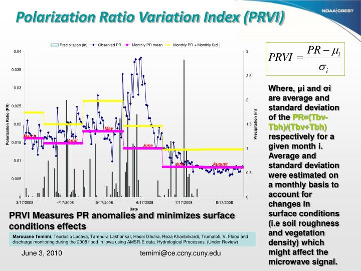 Polarization Ratio Variation Index (PRVI)
