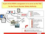 a part of the irsn s assignment is to serve as the tso for the french nuclear safety authority