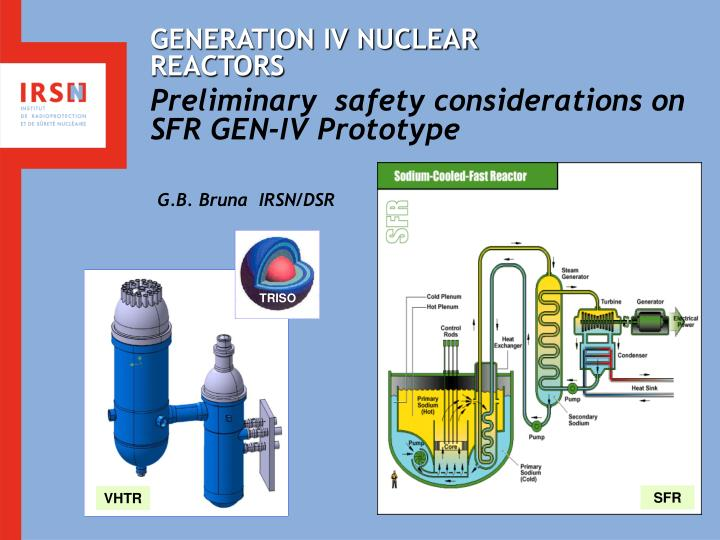 Generation iv nuclear reactors