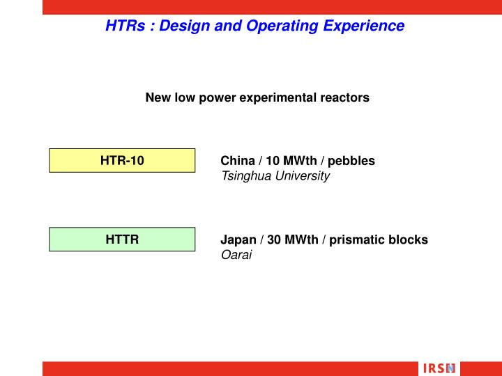 HTRs : Design and Operating Experience