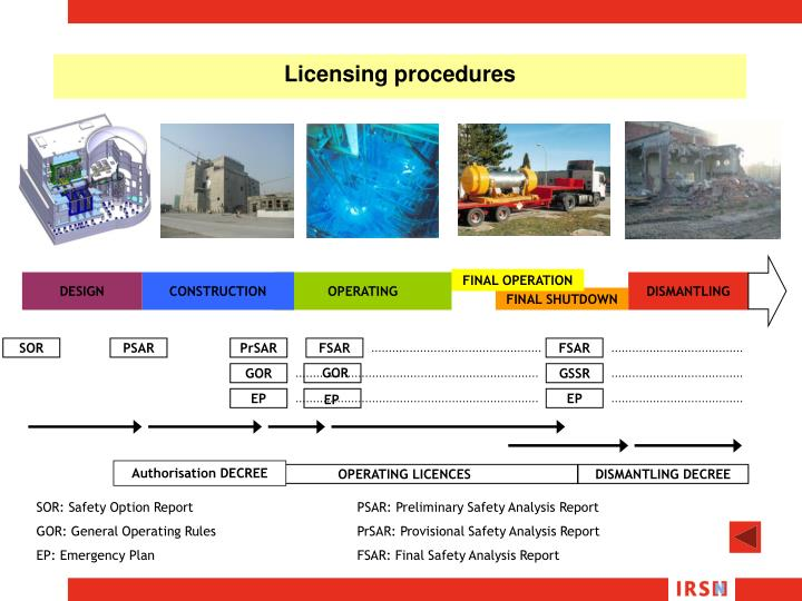 OPERATING LICENCES