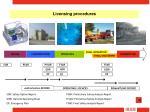 licensing procedures