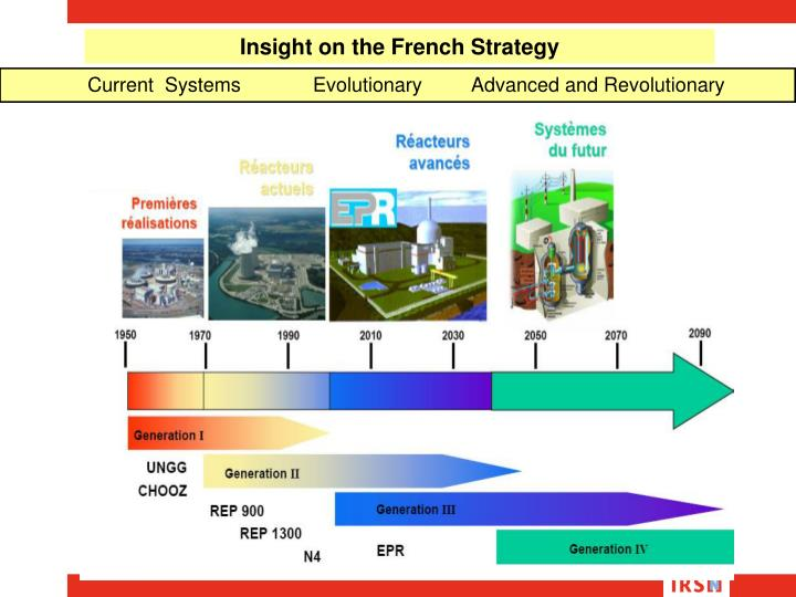 Insight on the French Strategy