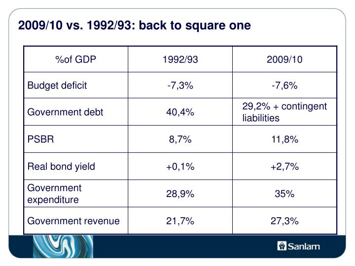 2009/10 vs. 1992/93: back to square one