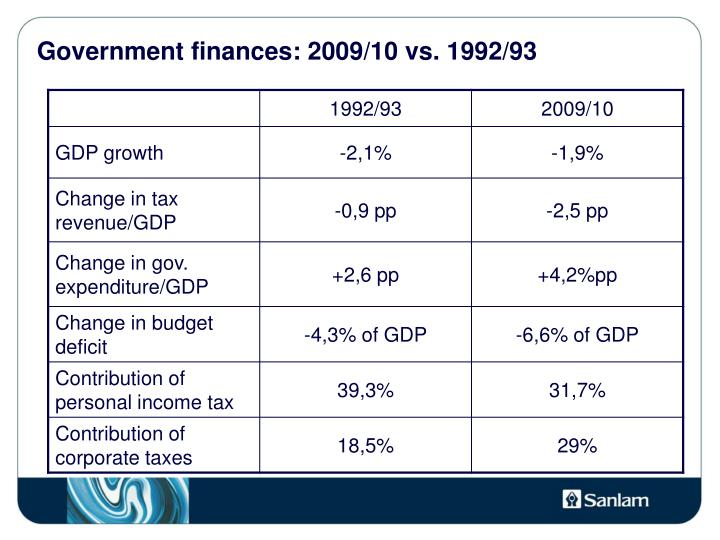 Government finances: 2009/10 vs. 1992/93