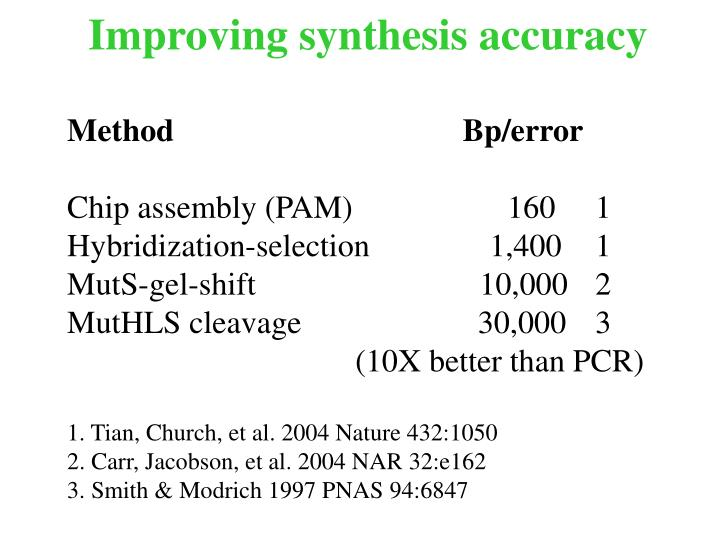 Improving synthesis accuracy