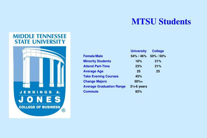 MTSU Students