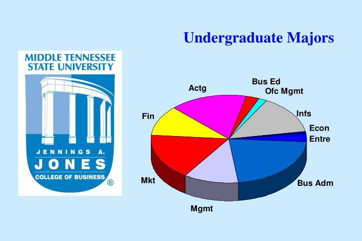 Undergraduate Majors