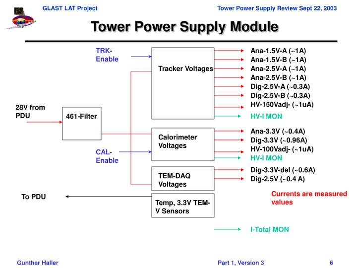 Tower Power Supply Module