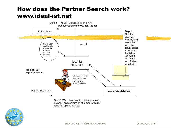 How does the Partner Search work?