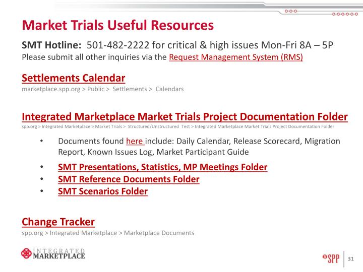 Market Trials Useful Resources