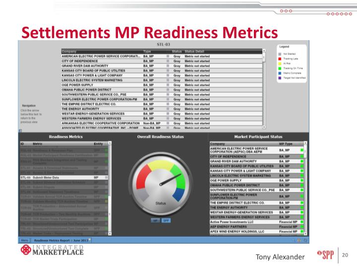 Settlements MP Readiness Metrics