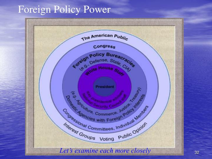 Foreign Policy Power