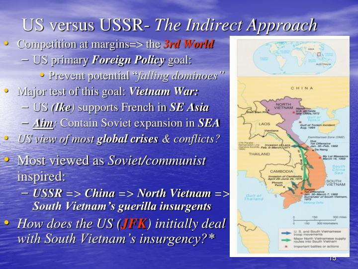 US versus USSR-