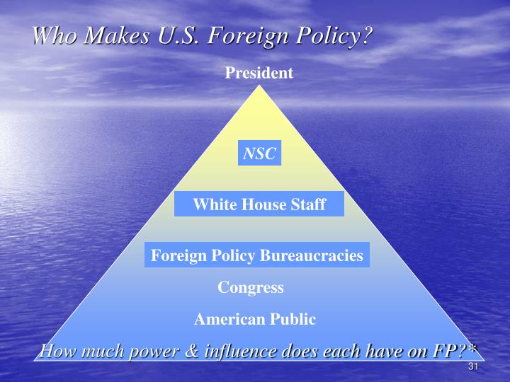 Who Makes U.S. Foreign Policy?