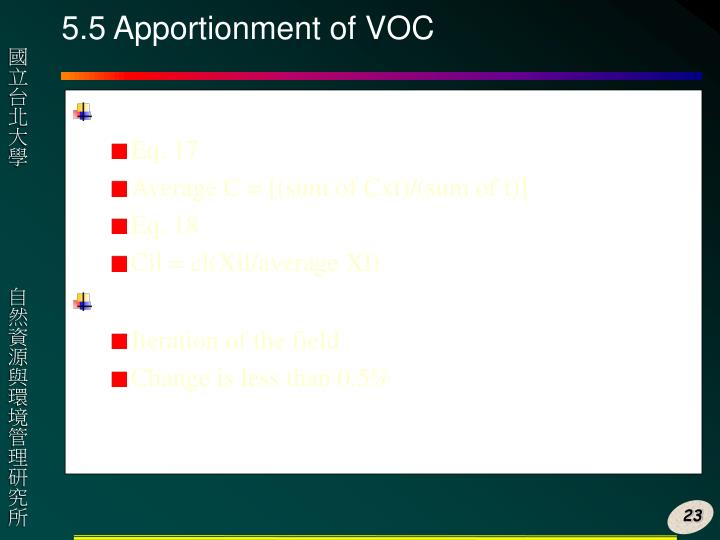 5.5 Apportionment of VOC