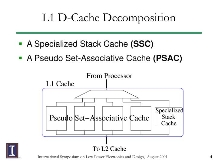 L1 D-Cache Decomposition