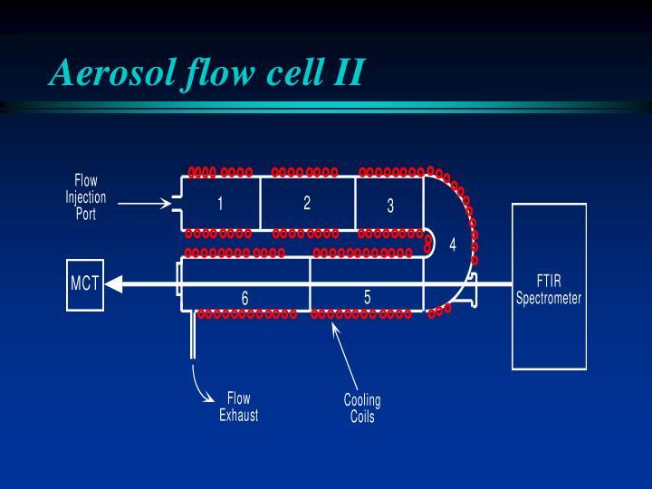 Aerosol flow cell II