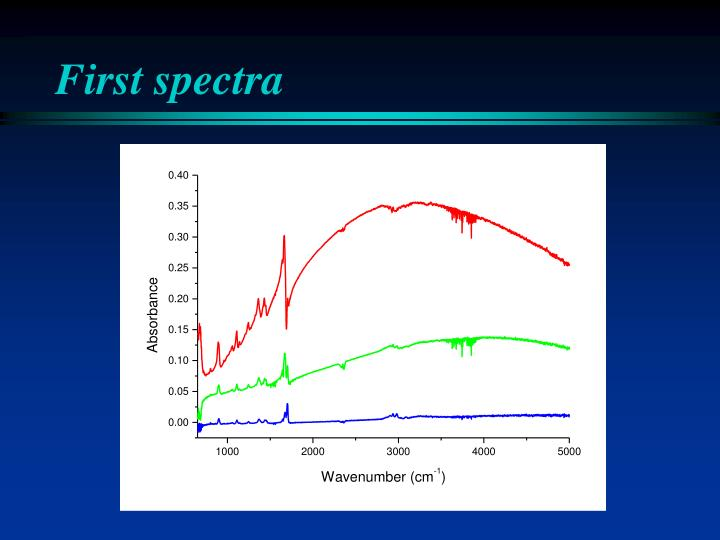 First spectra