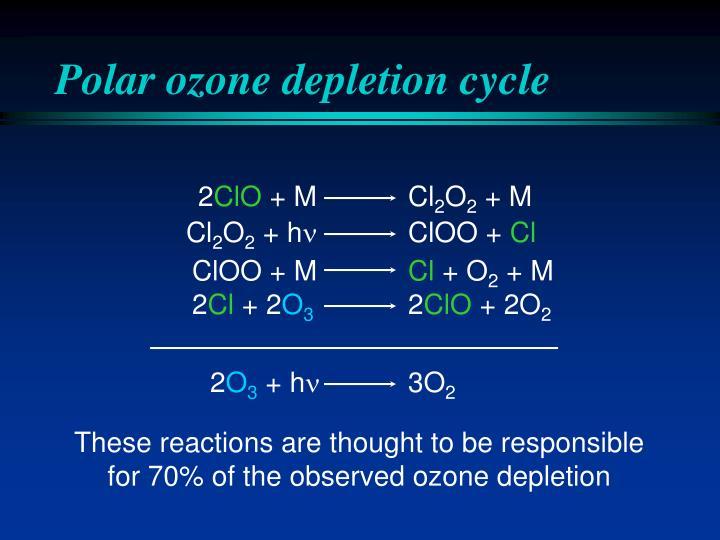 Polar ozone depletion cycle