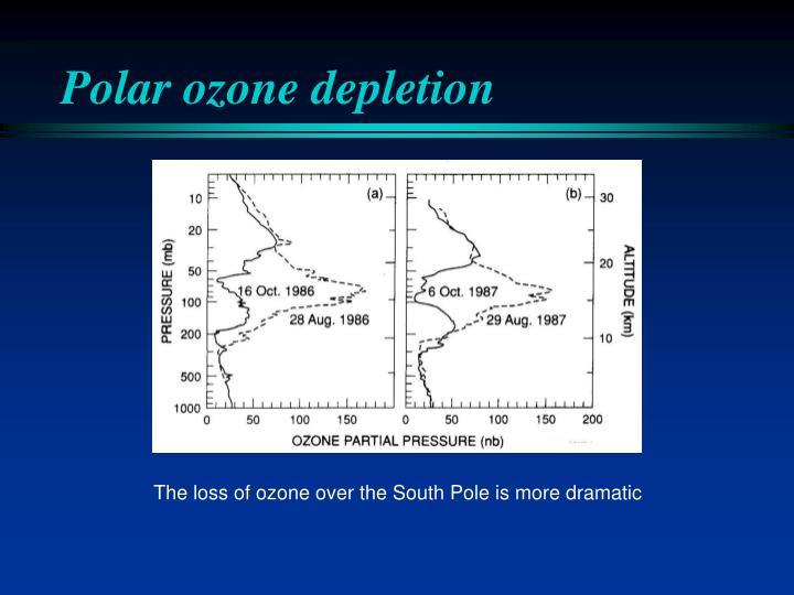 Polar ozone depletion