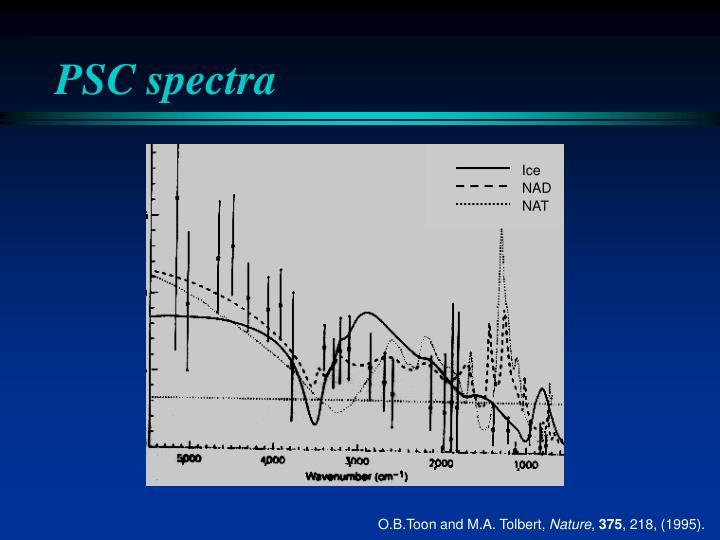 PSC spectra