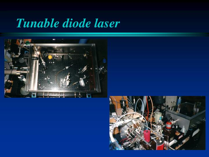 Tunable diode laser