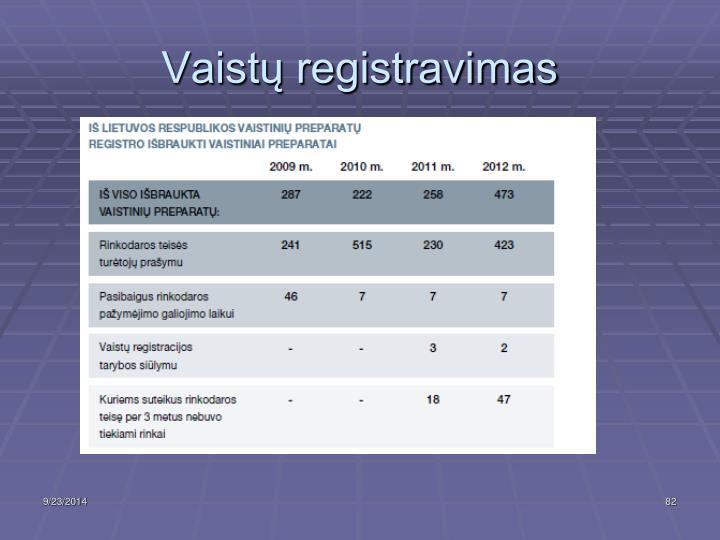 Vaistu registras