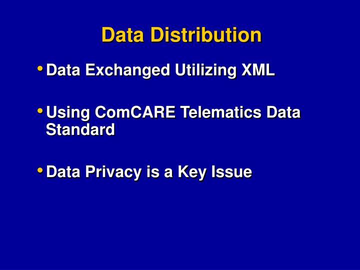 Data Distribution