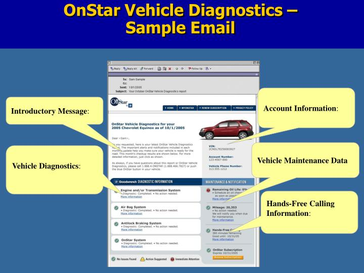 OnStar Vehicle Diagnostics – Sample Email