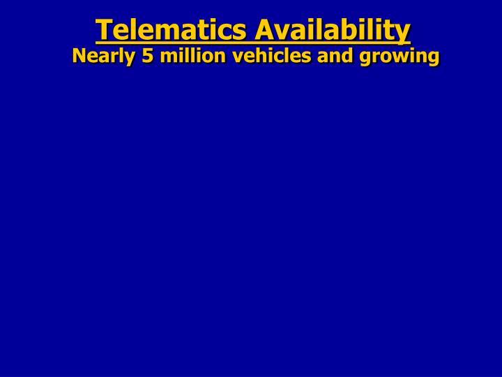 Telematics Availability