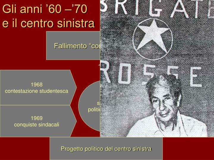 Gli anni '60 –'70