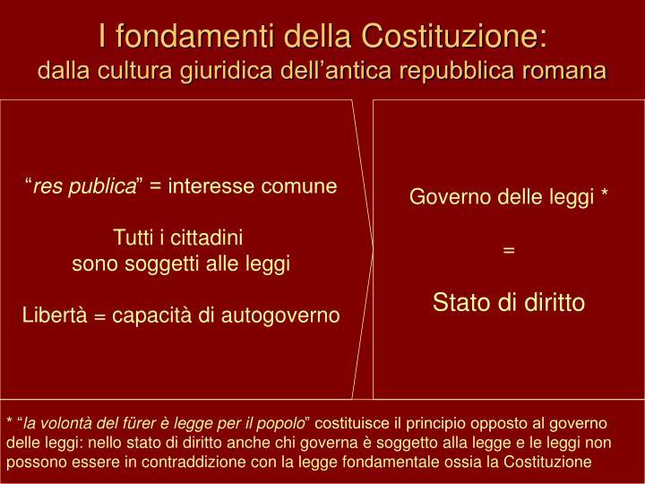I fondamenti della Costituzione: